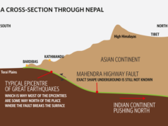 Crossection through Nepal © Cosmos Magazine